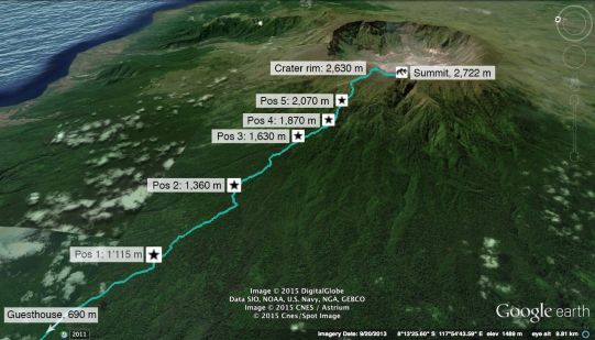 Mount Tambora trekking trail with pos